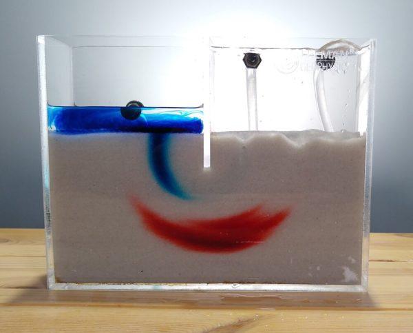 Groundwater Model Bucket Kit